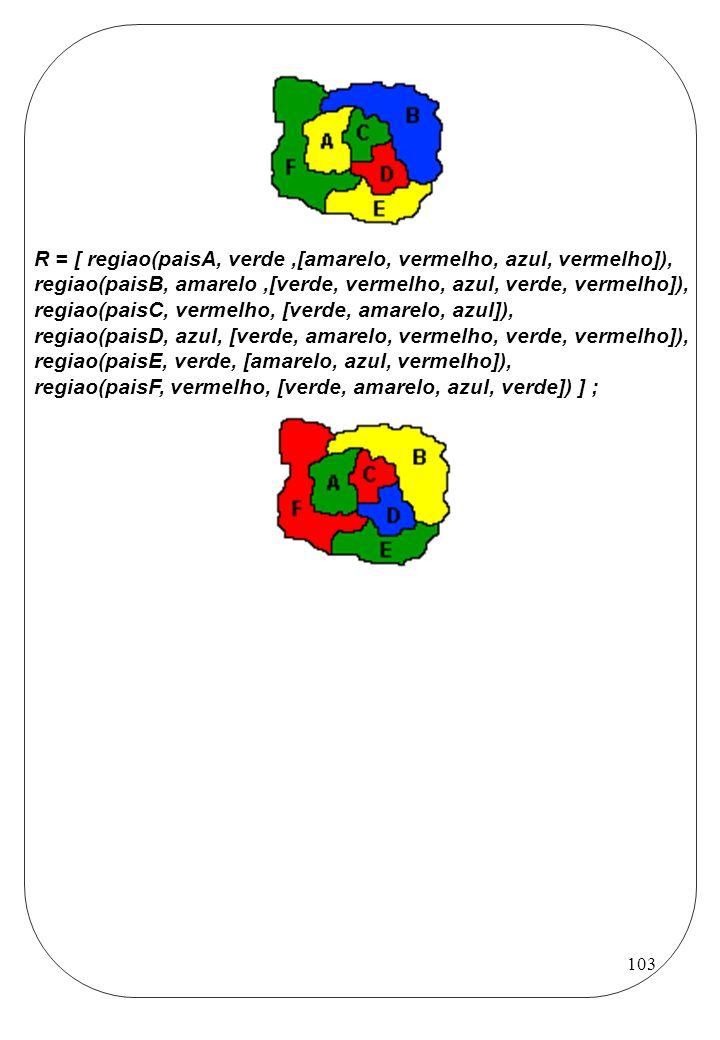 R = [ regiao(paisA, verde ,[amarelo, vermelho, azul, vermelho]), regiao(paisB, amarelo ,[verde, vermelho, azul, verde, vermelho]),